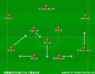 欧州サッカー批評09_01.jpg