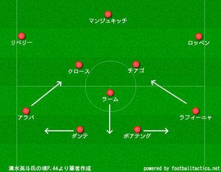 欧州サッカー批評09_02.jpg