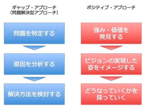 ポジティブ・アプローチ.jpg